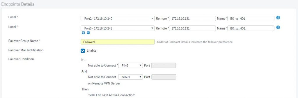 Failover VPN1