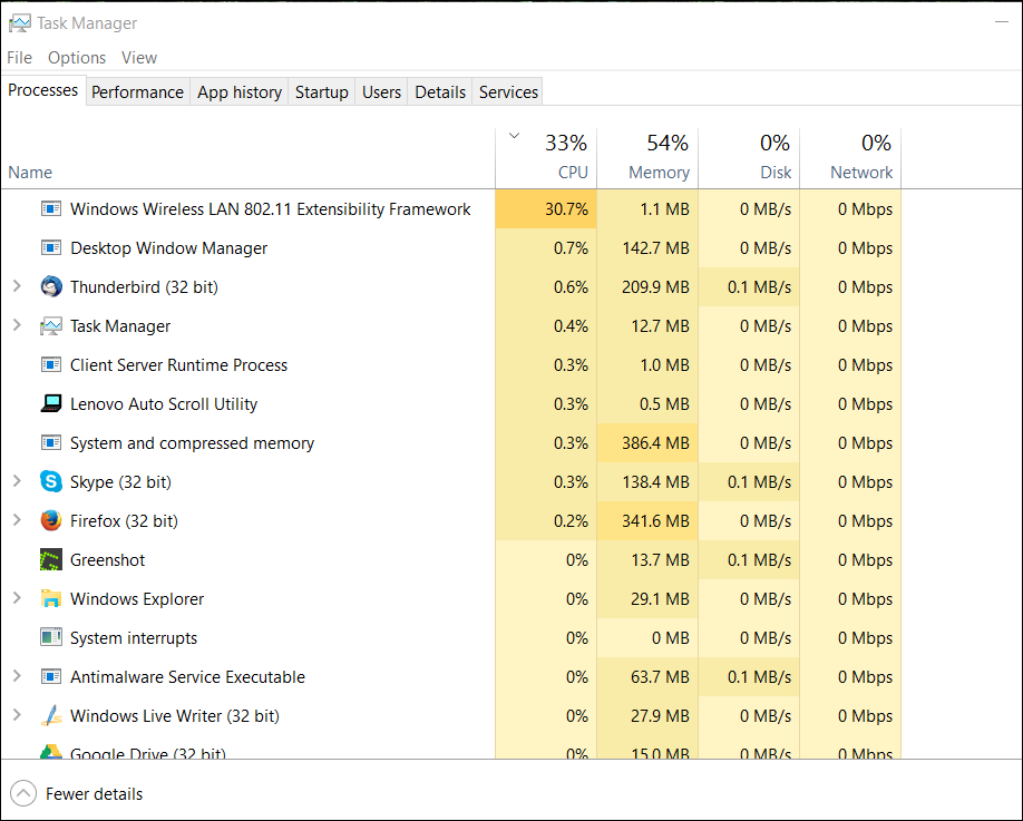 task-manager