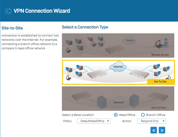 Sophos XG Firewall: How to set a Site-to-Site IPsec VPN connection