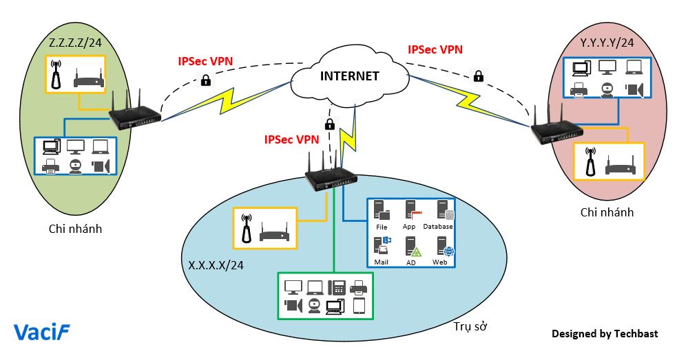 Visio Stencils  Network Diagram Multi