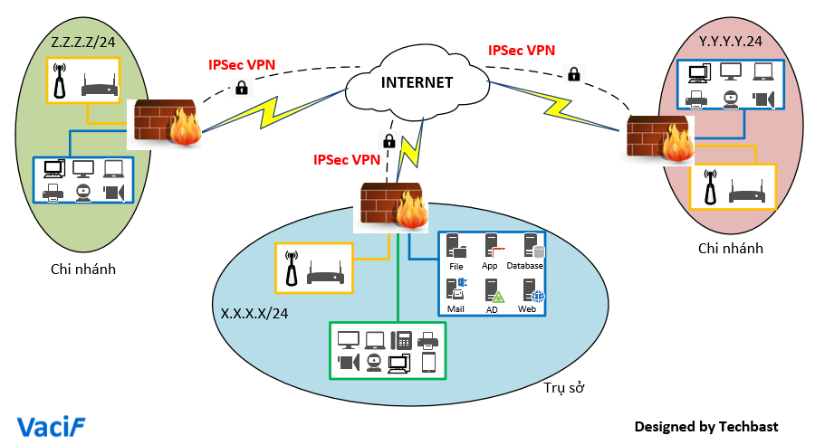 visio stencils: network diagram multi-office connection using ... vpn network diagram virtual private network example techbast