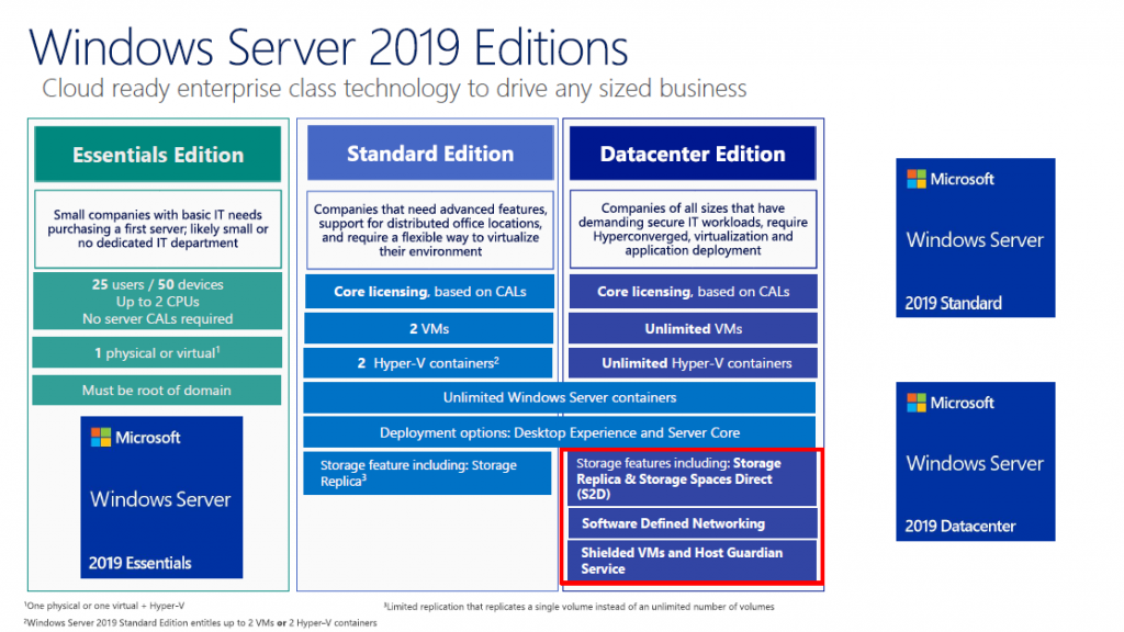 Windows Server 2008 and 2008 R2 End of Support and release