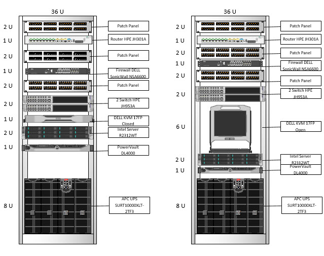 Visio Stencils Design Rack With Hpe Router Hpe Switch
